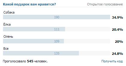 Картинки для голосования вконтакте, девушки картинках